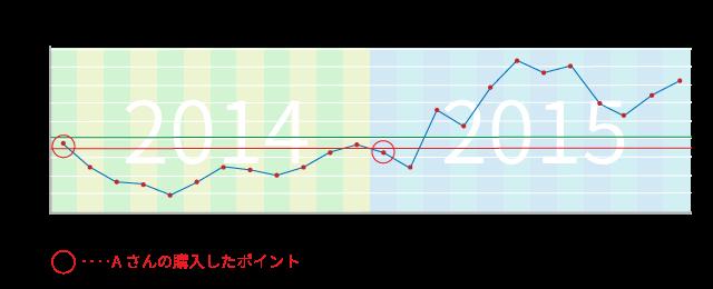 2014-2015oresengragh