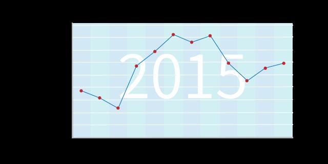 2015oresengragh