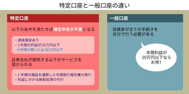 特定口座と一般口座の違い
