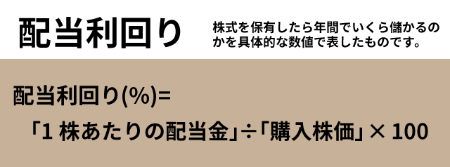 haitorimawari